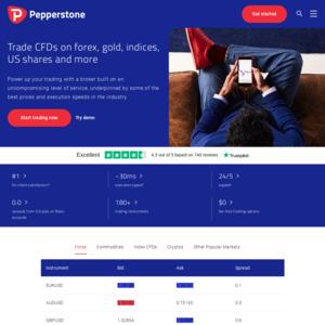 pepperstone.com