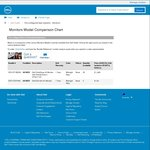 "Dell UP3017 30"" Ultrasharp Monitor - $1299 @ Dell Factory Outlet - AS NEW"