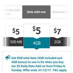 Vodafone Prepaid $5 Data Add-on - Double Data Bonus