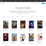 Top Movies Rentals $2.99 @ iTunes