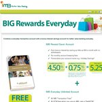 Free Entertainment Book for Opening Bank Account RRP ($65)