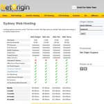 Net Origin - 75% OFF All Sydney Web Hosting Services