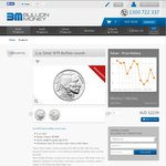 1 oz Silver NTR Buffalo Rounds Only $1 Over Spot ($22 Per Coin) @ Bullion Money
