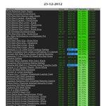JB Hi-Fi Massive Sale! (30% off Audio, 20% off Many Other Things) Logitech 650 Remote - $31.50   Samsung 7.1 set - $446