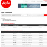 Air Asia One Way Flights from US $4, Travel Days Oct 31, and Nov '18 - Aug '19 (for Different Routes)