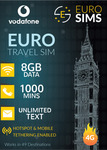 40% off Vodafone Euro & Turkey Travel Sims - 2GB Data to 20GB Data Options - Starts from $20 @ Euro Sims