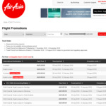 Air Asia from Gold Coast (OOL) to Auckland (AKL) from $129 One Way, $269 in Premium Flatbed, Dates until January 2019