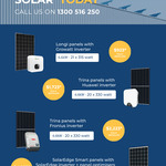 [VIC] 6.6kW Solar System Fully Installed from $923* / $1723* / $2223* / $4223* Upfront @ Pristine Solar
