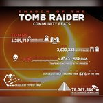 [PC, PS4, XB1] Free: Platinum Bishop 600 (Shotgun) for Shadow of The Tomb Raider