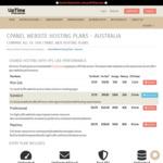 50% off Australian cPanel Isolated Hosting from $1.98 a Month Plus Optional $9.90.com.au Domain Name - UpTimeWebHosting.com.au