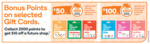 Earn 1000 Points (Worth $5) on $50 Ultimate Gift Card | 2000 Points (Worth $10) on $100 Ultimate Gift Card @ Woolworths