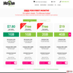 Moose Mobile 2GB Plan Free for First Month ($14/Month Thereafter)