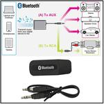 3.5mm AUX to Bluetooth Car Audio Receiver for $6.99 (Was $11.99) Free Shipping @ Techno Fashion