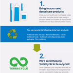 [NSW] Recycle Your Dental Care Products and Get Free Colgate Product @ Bupa Dental, Blacktown & Castle Towers