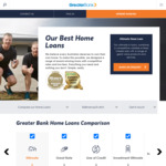 [NSW, ACT, QLD] Owner Occupied Fixed Rate 1 Year 1.69% (80% LVR) @ Greater Bank