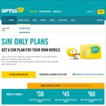OPTUS Bonus 1GB on all BYO SIM ONLY Plans
