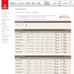 Emirates Asia Specials Return Fares: SYD to BKK $598, MEL to SIN $598, MEL to KUL $598. Book by 5/3/15