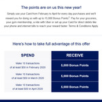 American Express Get 15K Bonus Points over 3 Months (5,000 Per Month, 10 Transactions, at Least $50)