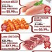 $5.99/kg Chicken Breast and more Two Butchers Three Month Birthday Orion Shopping Centre, Springfield Central, QLD