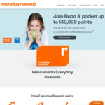 [Everyday Rewards] Receive 3000pts (Worth $15) - Add Rewards Card into Woolworths App, Activate Booster Offer, Then Spend $0.01