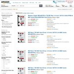 Amazon Sale WD Red HDDs 1TB/2TB/3TB/4TB $64.04USD/$98.95USD/$122USD/$174.99USD + Shipping Fee