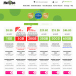 $16.80/Month 20GB, $9.80/Month 6GB Prepaid Mobile Plans for First 12 Months @ Moose Mobile (New Connections Only)