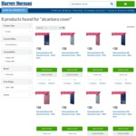 Samsung Galaxy S8 and S8+ Alcantara Cover $38 @ Harvey Norman