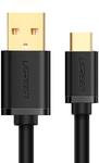 UGREEN 1m USB Type-C Cable US $0.78 (AU $1.08) @ Joybuy (Free Shipping)