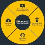 NORTON 360 Premium 3 Devices 1 Year $84.99 (Was $189.99) @ Norton Australia