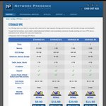 20% off Storage VPS in Sydney @ Network Presence