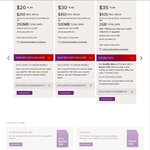 Virgin $50 Unlimited Calls & Text + 10 GB Data + $300 Worth Int' Calls + Rollover Data (Online Only)