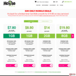 Moose Mobile $7.80/Mth SIM Only Mobile Plan (200 Minutes, 1GB Data, Unlimited SMS/MMS, Aged 55+ Only)