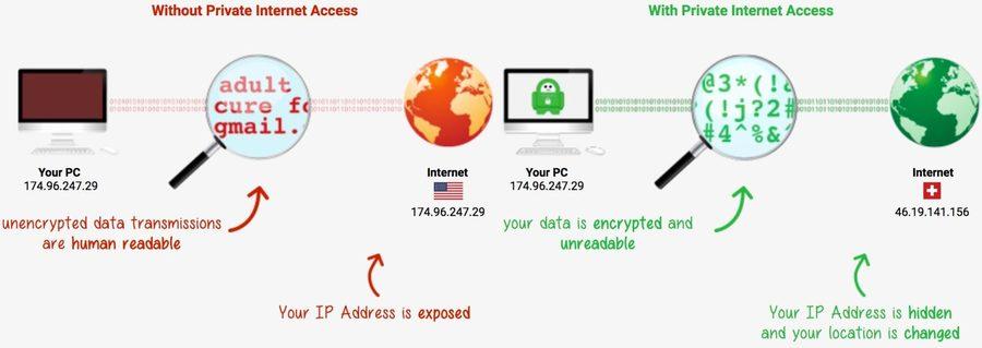 Private Internet Access (PIA) VPN 2 Year Sub $47 USD