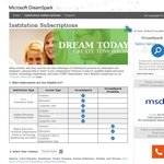 Windows 8 Now Available on MSDNAA / Dreamspark Premium (Free Windows 8 for Students)