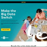 Optus SIM Only: 12 Month Plan $40/Pm - 10GB / Unlimited Text & Talk, 300 Min Int Calls (Normally $60 Per Month)