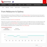 Qantas Summer Sale - Melbourne to Sydney One-Way $115, Return $230 Inc Tax (Economy)