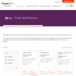 10% off ITIL Foundation Exam through Peoplecert - Now at AU $434.00