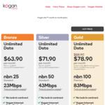 Kogan Gold Plan NBN 100 Unlimited Data $78.90/Month for First 6 Months ($88.90/Month Thereafter) @ Kogan Internet