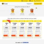 Unlimited Standard National Calls & Text with 1GB Data $9.80/Month @ Hive Mobile