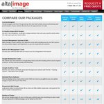 50% Off Any New Website Package From $396, Includes Free Hosting and Domain Name @ Alta Image