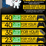 Controller Trade Weekend @ EB Games | Increased Trade Value - DualShock 3 from $23, DualShock 4 from $40