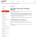 [VIC] Free Public Transport on Christmas Day (All Day) and New Years Eve (after 6pm) 2019