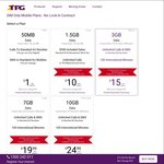 TPG Mobile Plan $15/Mth for 6 Months ($29.99 Thereafter) 3GB Data, Unlimited Local Calls, 100 Mins International Calls Included