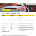 Free 8-Week Real Time, Online and Phone Mental Health Counselling @ Mindspot
