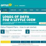 Optus 4G Prepaid $2 Days: 500MB Data, Unlimited Calls and Text
