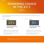 ACT Residents - Origin Energy Electricity & Gas Deal