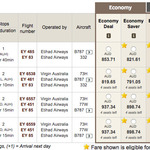 10% off Base Fares on Selected Flights @ Etihad