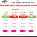 $19.80/Mth 15GB | $14.80/Mth 6GB | Month-to-Month Mobile Plans @ Moose Mobile (New Customers)