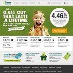 UBank Home Loan 4.46% $650k +