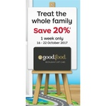 20% off Good Food Restaurant Gift Cards @ Australia Post